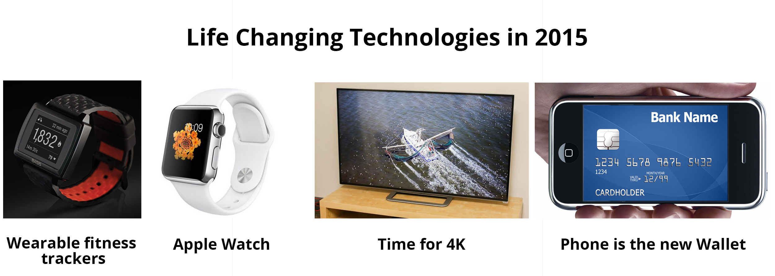 Life changing technologies in 2015
